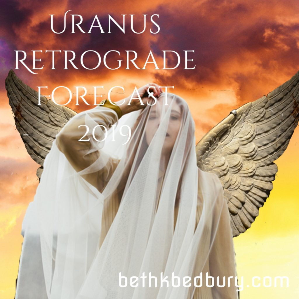 Uranus Retrograde Forecast